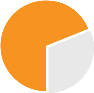 69 Pie Chart Icon.png